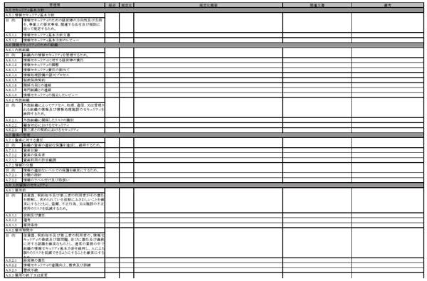 管理策の検討に使用されたチェックシート