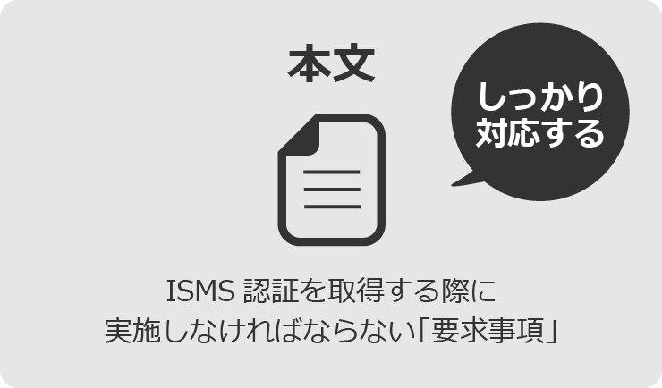 本文:ISMS認証を取得する際に実施しなければならない「要求事項」