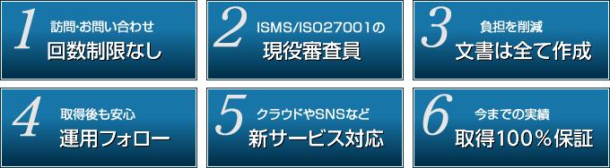 訪問回数制限なし、ISMS認証100%、主要文書はすべて用意、ISMS現役審査員、全額返金保証、分割支払いOK