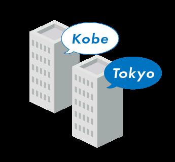 神戸・東京・博多